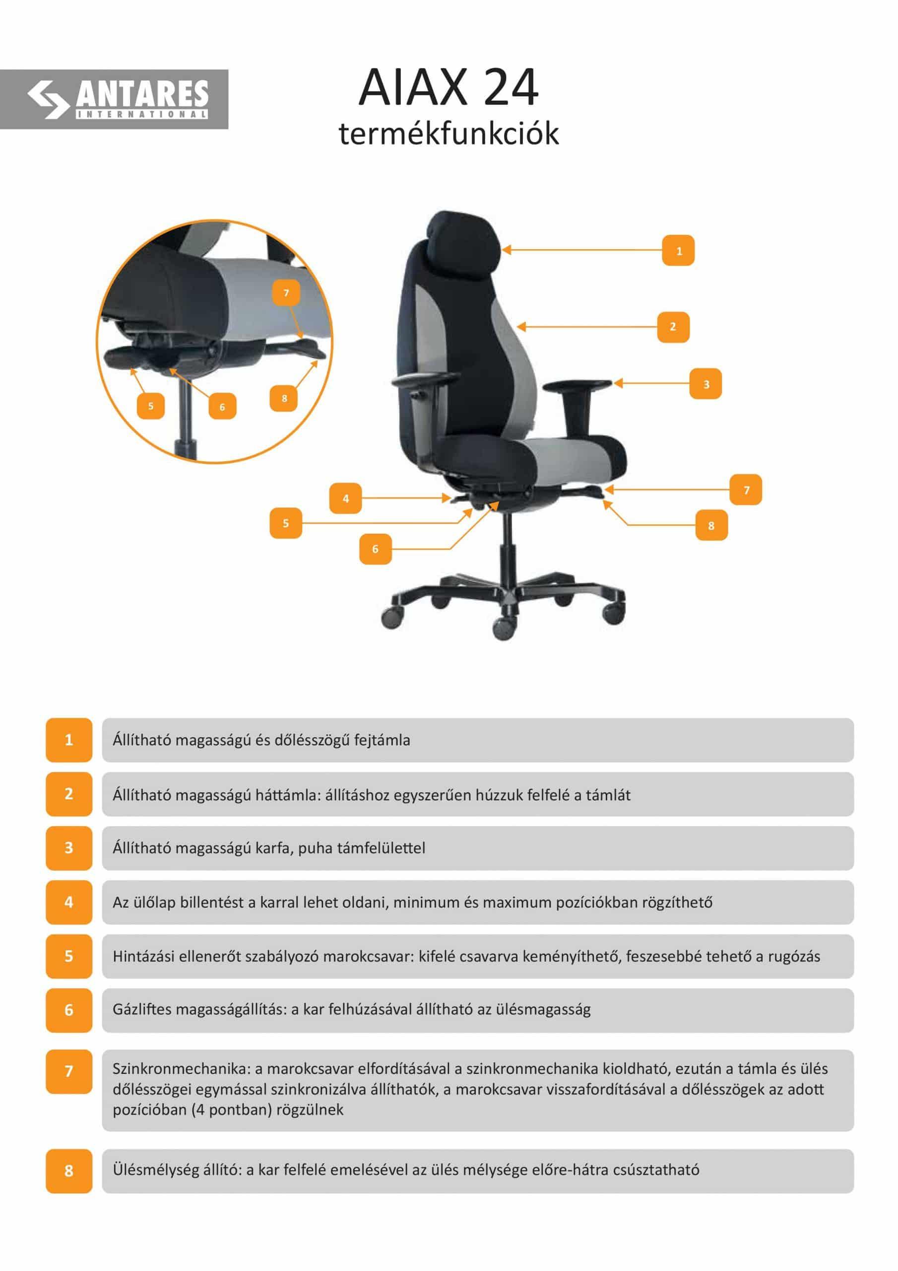 AIAX 24 termékfunkciók